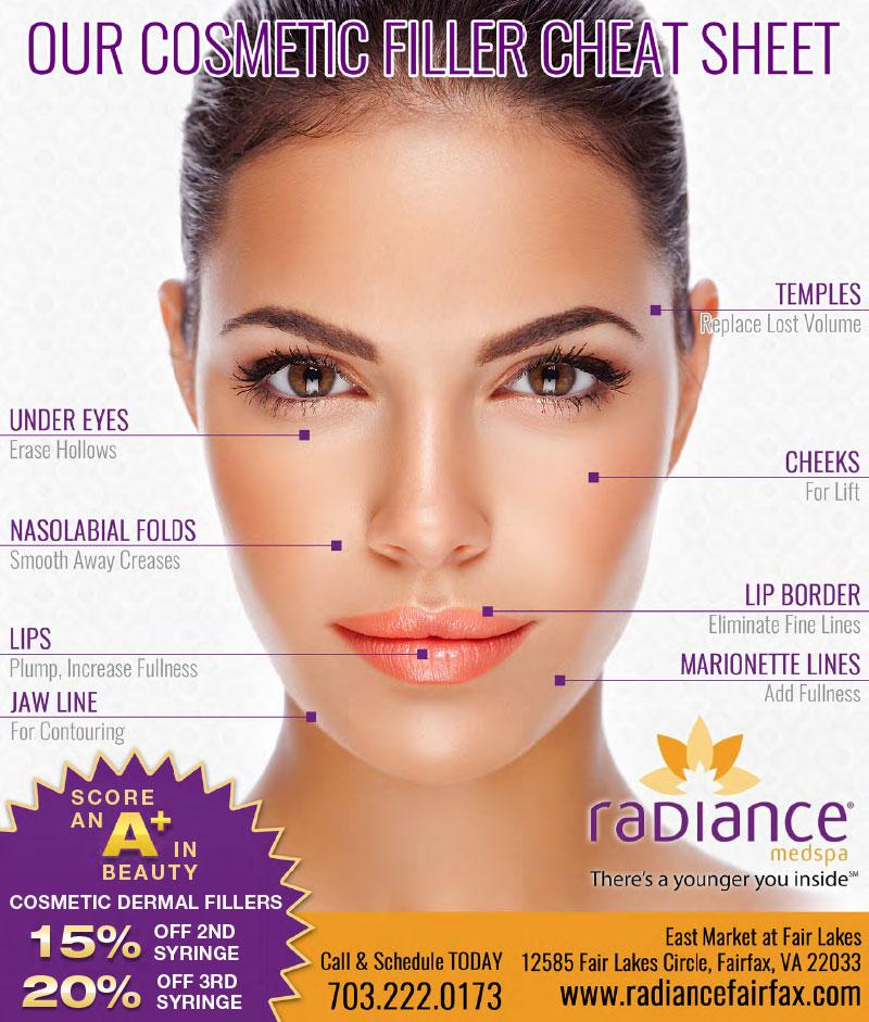 A+ Cosmetic Dermal Filler Specials