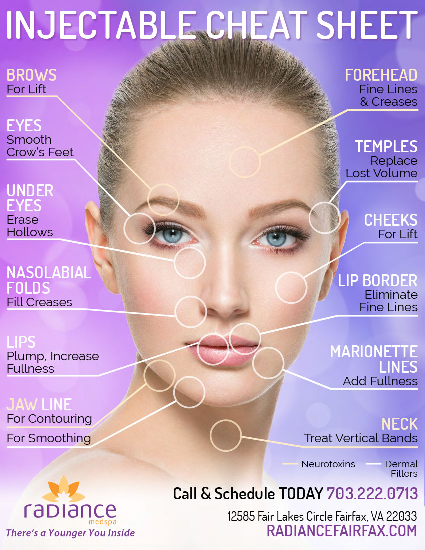 Injectable Chaet Sheet for Neurotoxins & Dermal Fillers